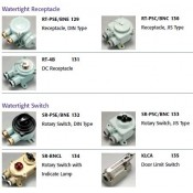 Watertight Receptacle & Switch (16)